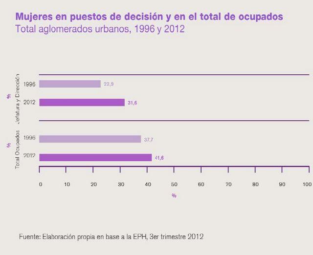 Argentina grafico 1