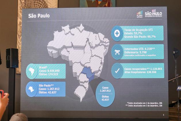 Mapa de Brasil, con el sureño estado de São Paulo sombreado en azul, con detalles del plan de vacunación anunciado el 3 de diciembre por su gobernador, João Doria, contra la covid-19. Comenzará el 25 de enero, se usará la vacuna china Coronavac, que será producida en São Paulo por el Instituto Butantan, y cuyo uso aún no ha sido aprobada en Brasil. Foto: Gobernación de São Paulo /Fotos Públicas