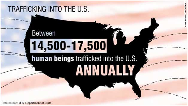 Mapa del Informe sobre Trata de Personas del Departamento de Estado de Estados Unidos. Crédito: Departamento de Estado
