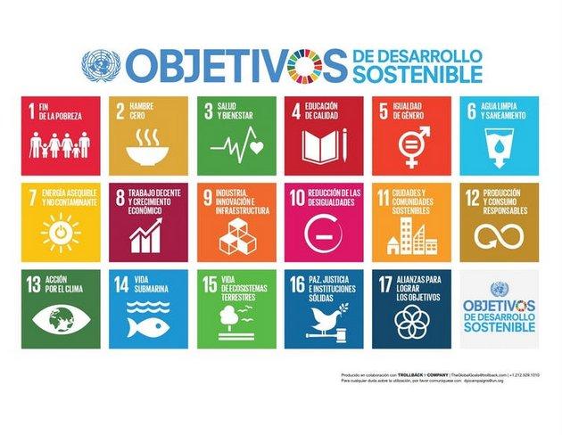 Objetivos de Desarrollo Sostenible. Foto: ONU