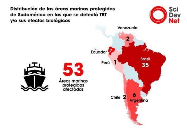 Fuente: Braga Castro et al 2021